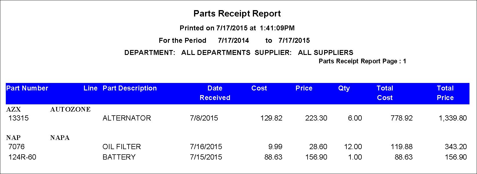 parts receipt report