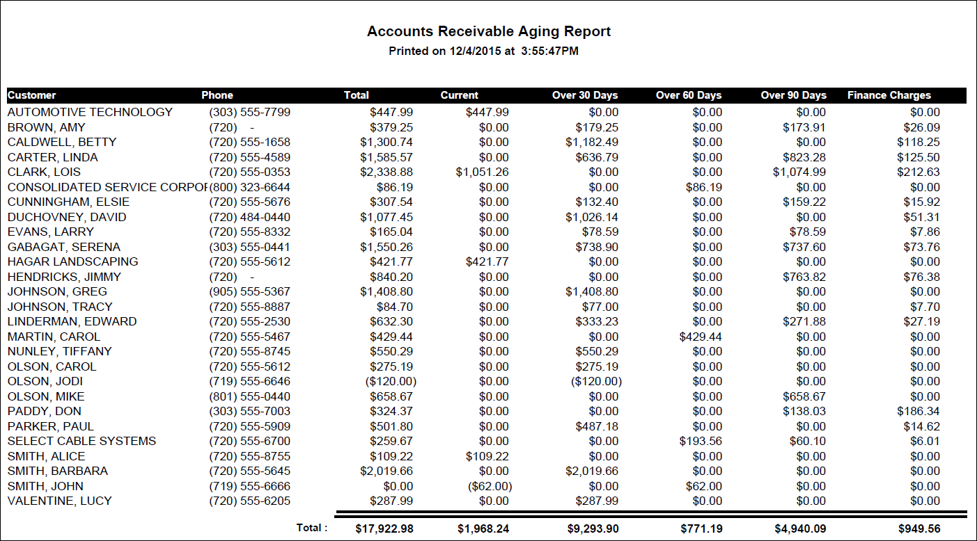 accounts aging report